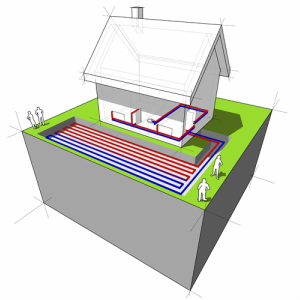 Geothermal Heating & Cooling Systems Highland MI | Hi-Tech Heating & Cooling - 5559621
